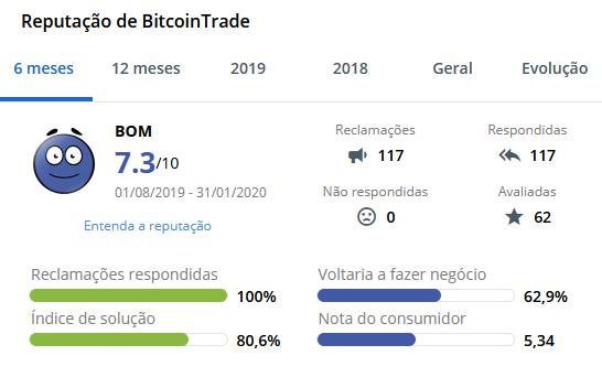 bitcointrade nota fiskalinis kaip deponuoti bitcoin